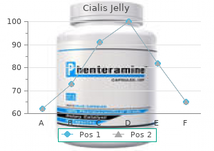 cheap cialis jelly 20mg fast delivery