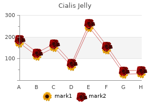 discount cialis jelly 20mg on line