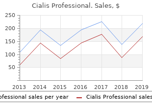 buy cheap cialis professional 20 mg on-line