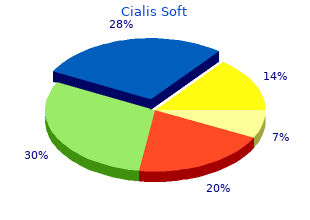 cheap cialis soft 20 mg on-line