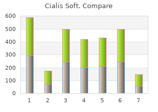 discount cialis soft 20 mg on line