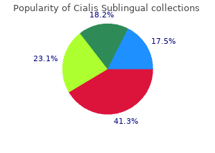 generic cialis sublingual 20mg with mastercard