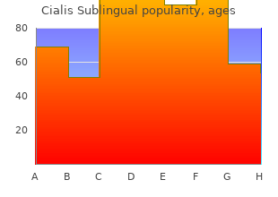 order cialis sublingual 20 mg amex