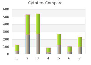order cytotec 100 mcg mastercard