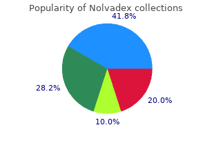 nolvadex 20 mg free shipping