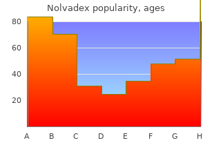 cheap 20 mg nolvadex amex