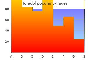 generic toradol 10mg without a prescription