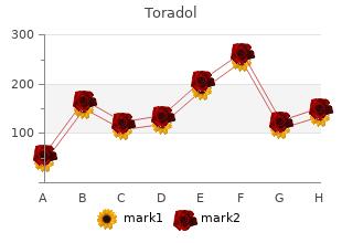 cheap 10 mg toradol mastercard