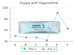 100/60 mg viagra with dapoxetine for sale