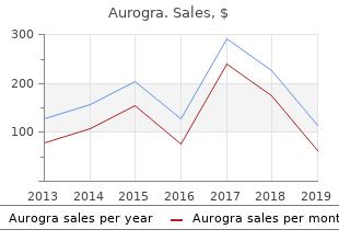 buy 100 mg aurogra with mastercard