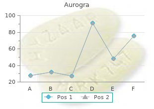cheap aurogra 100 mg fast delivery