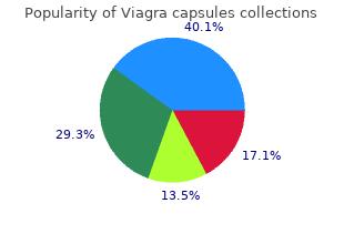 viagra capsules 100 mg without prescription