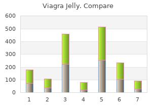 order viagra jelly 100mg online