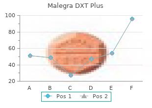 generic malegra dxt plus 160mg mastercard