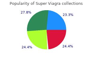 super viagra 160mg low cost