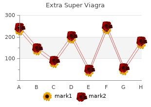 extra super viagra 200mg for sale