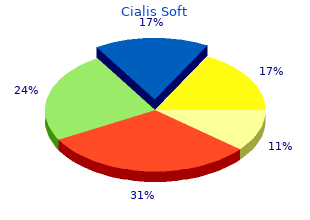 generic cialis soft 20mg overnight delivery