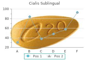 discount cialis sublingual 20mg mastercard