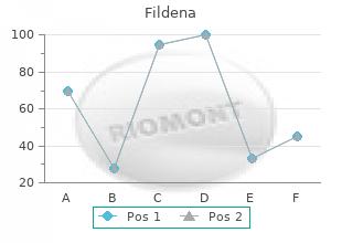 quality 25mg fildena