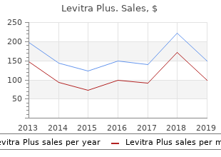 discount levitra plus 400 mg overnight delivery