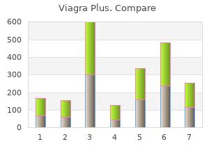 viagra plus 400 mg lowest price