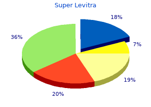 generic super levitra 80mg free shipping