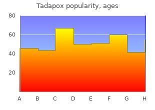 tadapox 80mg line