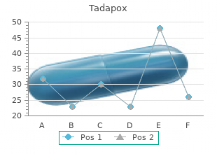 discount 80mg tadapox fast delivery