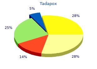 buy tadapox 80 mg on line