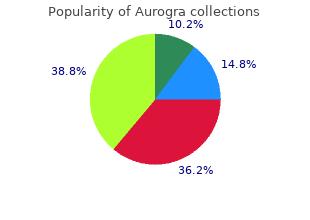 cheap aurogra 100mg on line