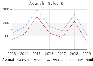 purchase avanafil 50 mg fast delivery