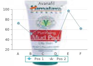 order avanafil 50 mg on-line