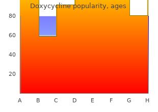 generic doxycycline 100mg otc