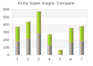 extra super viagra 200 mg overnight delivery
