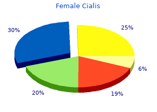 generic female cialis 10mg with visa