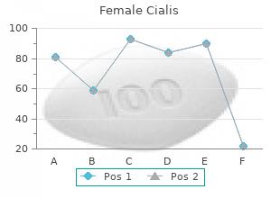 buy generic female cialis 20mg online