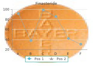 cheap finasteride 1 mg amex
