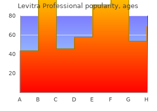 generic 20mg levitra professional otc