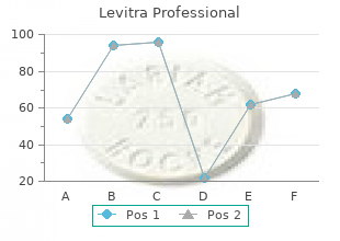 order 20mg levitra professional otc