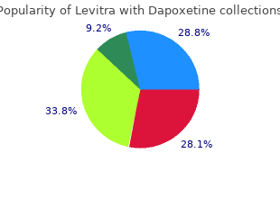 discount 40/60mg levitra with dapoxetine with mastercard