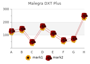 order malegra dxt plus 160 mg on-line