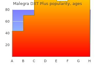 best malegra dxt plus 160mg