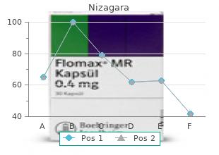order nizagara 100 mg line