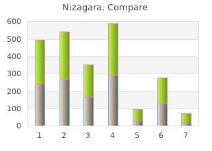 purchase nizagara 50 mg line