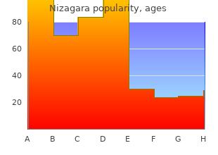 purchase nizagara 100mg online