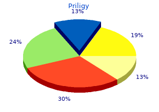 buy priligy 90mg fast delivery